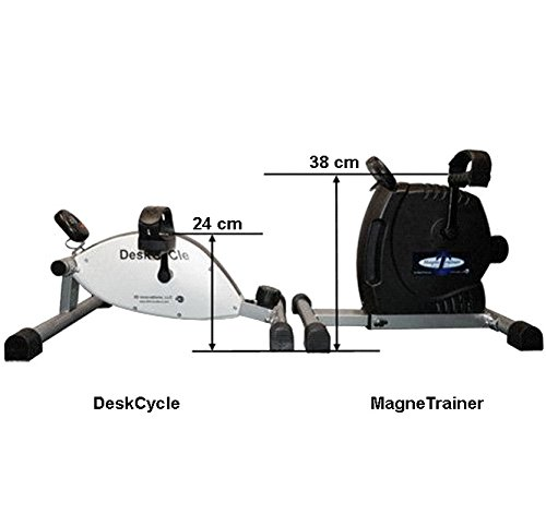 Desk Cycle Mini Heimtrainer - 5