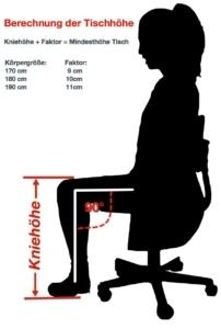 Berechnung der Tisch Mindesthöhe