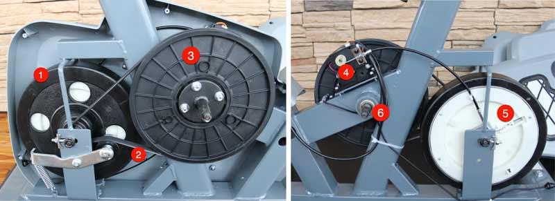 Das Bild zeigt die Technik des Skandika Wiry