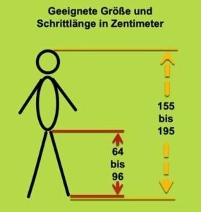 Die Grafik zeigt die geeigneten Größen und Schrittlängen für den Hop-Sport Strike