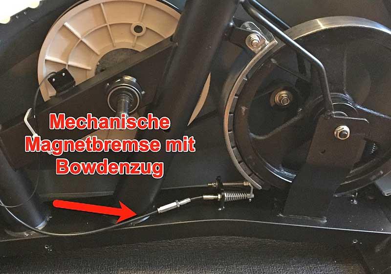 Das Bild zeigt die Ansteuerung einer manuellen Magnetbremse mit Bowdenzug