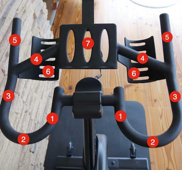Das Bild zeigt die Griffpositionen und Ablagen am Lenker des Hammer Racer